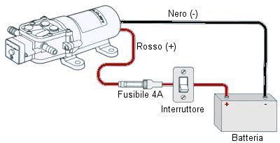 Pompe eau 12v 19l min 3 2 bars automatique for Autoclave funzionamento schema