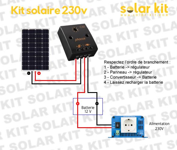 kit solaire 100wc victron pour appareils 230v 650w. Black Bedroom Furniture Sets. Home Design Ideas
