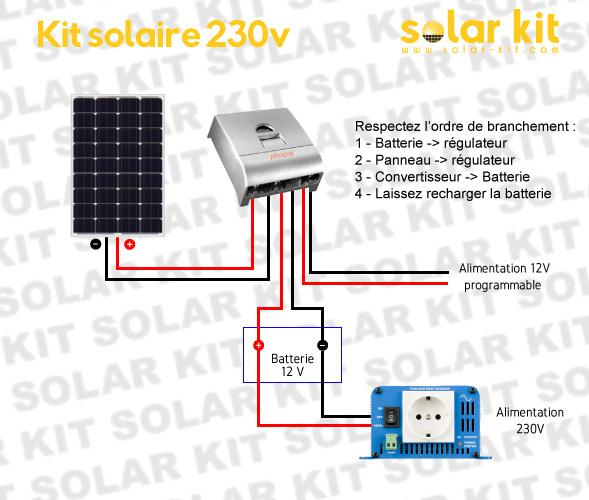 kit panneau solaire photovolta que 140wc 110ah victron pour appareils 230v 200w. Black Bedroom Furniture Sets. Home Design Ideas