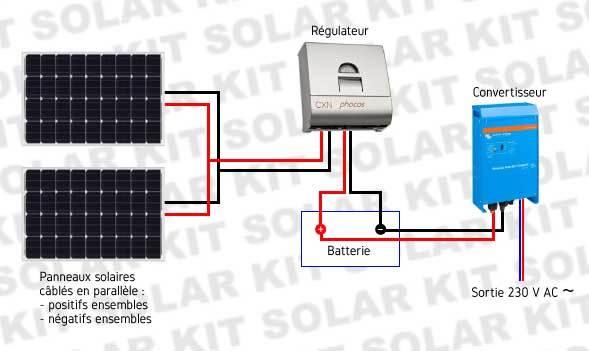 Kit Solaire 200wc Victron Pour Appareils 230v 300w