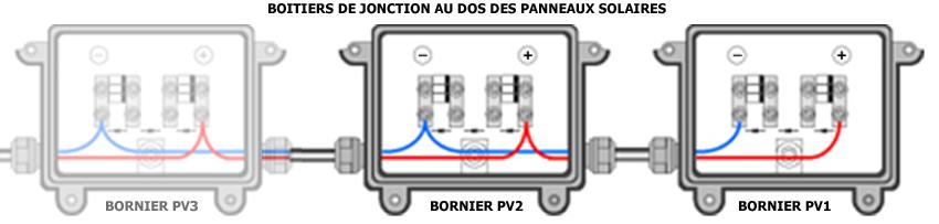 Notice De Montage De Panneaux Solaires En Parall 232 Le